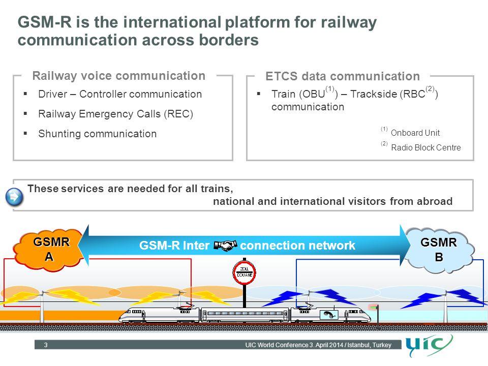 Railway voice communication ETCS data communication