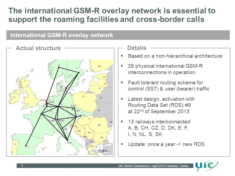 The international GSM-R overlay network is essential to support the roaming facilities and cross-border calls