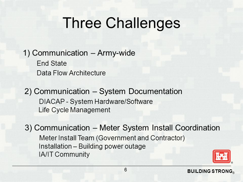Three Challenges 1) Communication – Army-wide