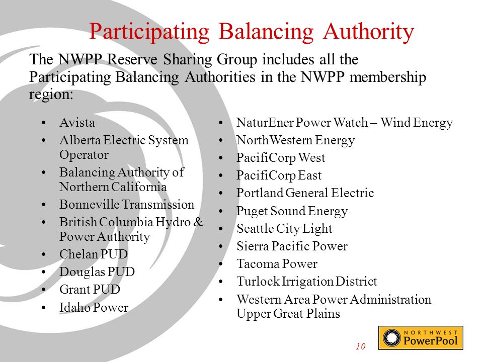 Participating Balancing Authority