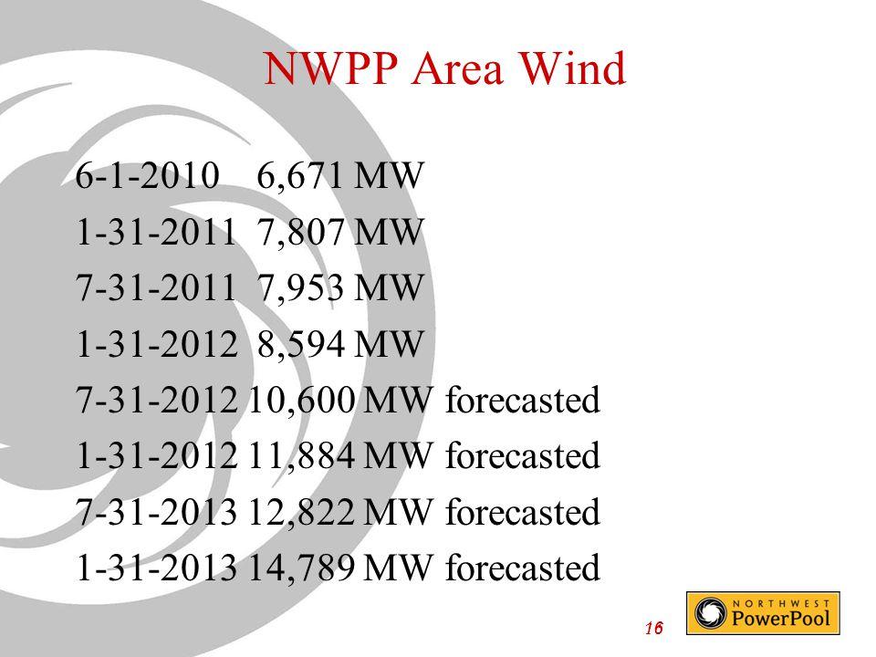 NWPP Area Wind 6-1-2010 6,671 MW 1-31-2011 7,807 MW 7-31-2011 7,953 MW