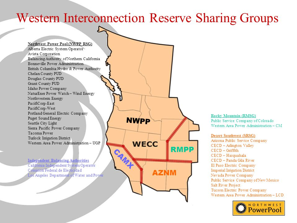 Western Interconnection Reserve Sharing Groups