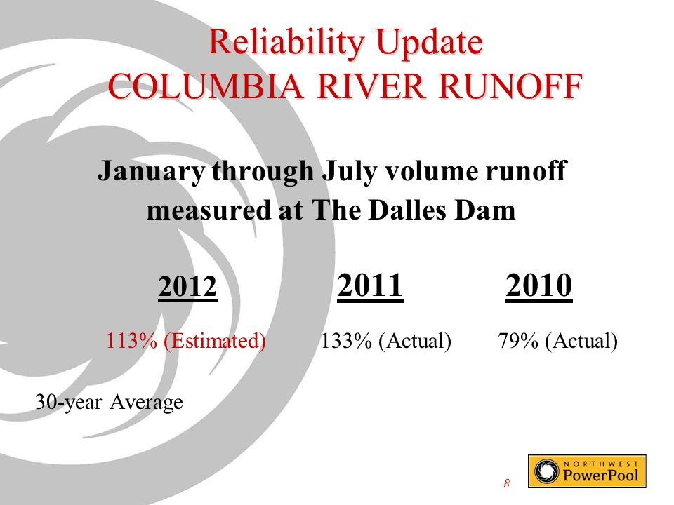 Reliability Update COLUMBIA RIVER RUNOFF