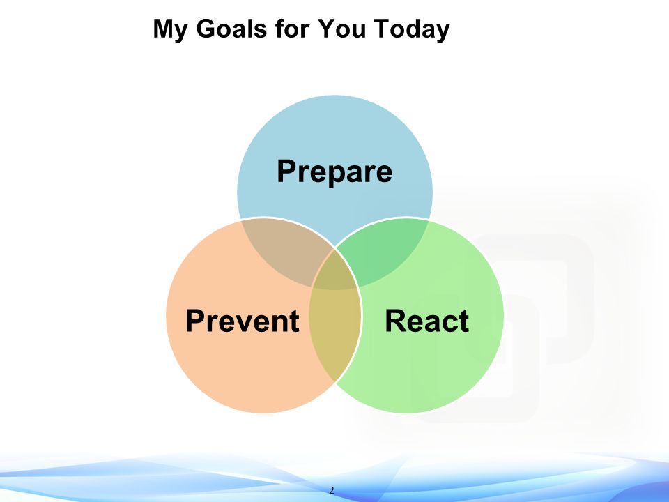 Prepare React Prevent My Goals for You Today 1 min