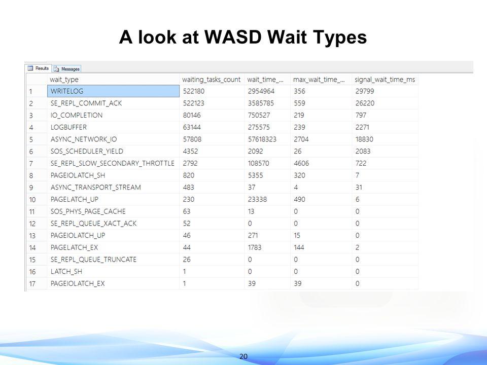 A look at WASD Wait Types