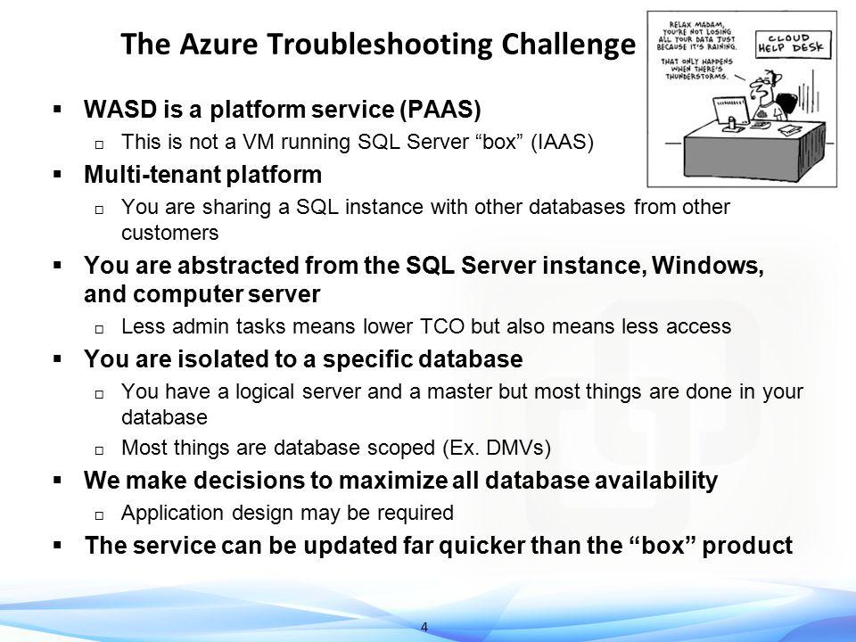 The Azure Troubleshooting Challenge