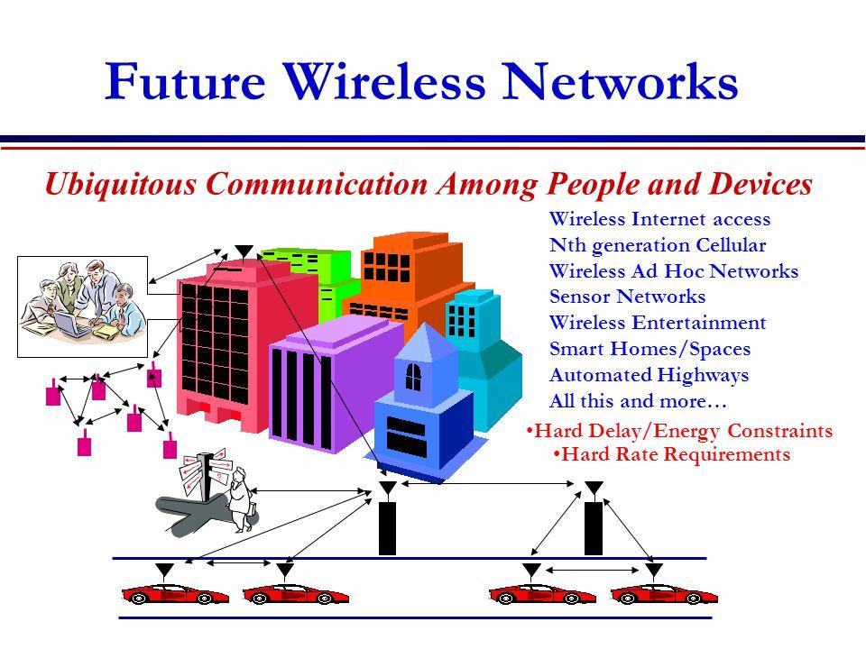 Future Wireless Networks