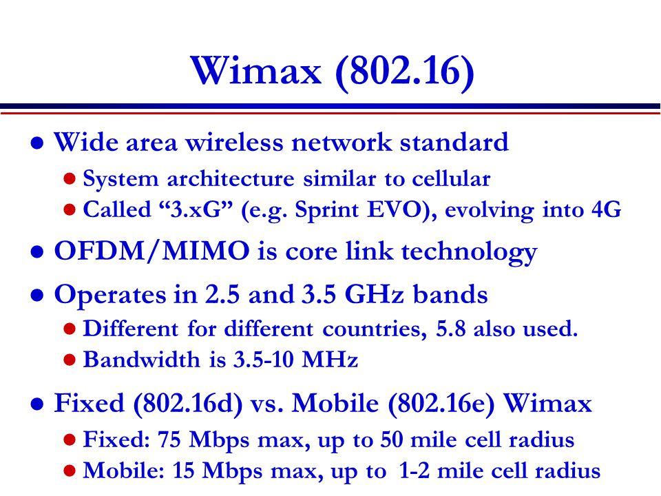 Wimax (802.16) Wide area wireless network standard