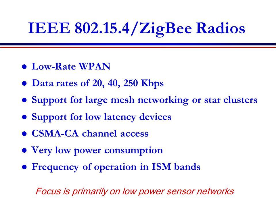 IEEE 802.15.4/ZigBee Radios Low-Rate WPAN