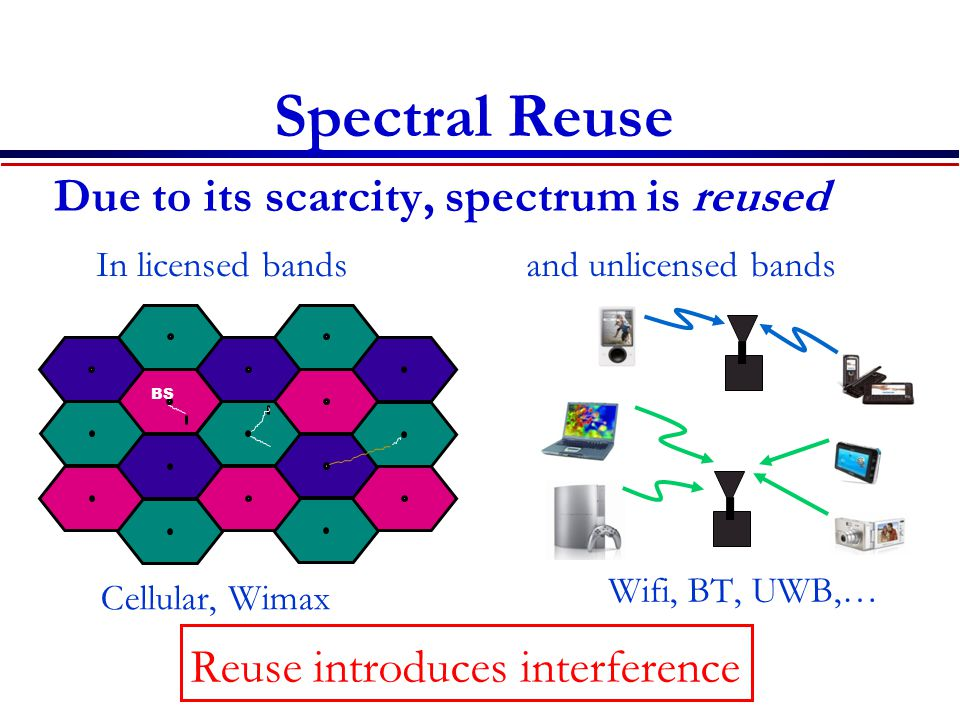 Spectral Reuse Due to its scarcity, spectrum is reused