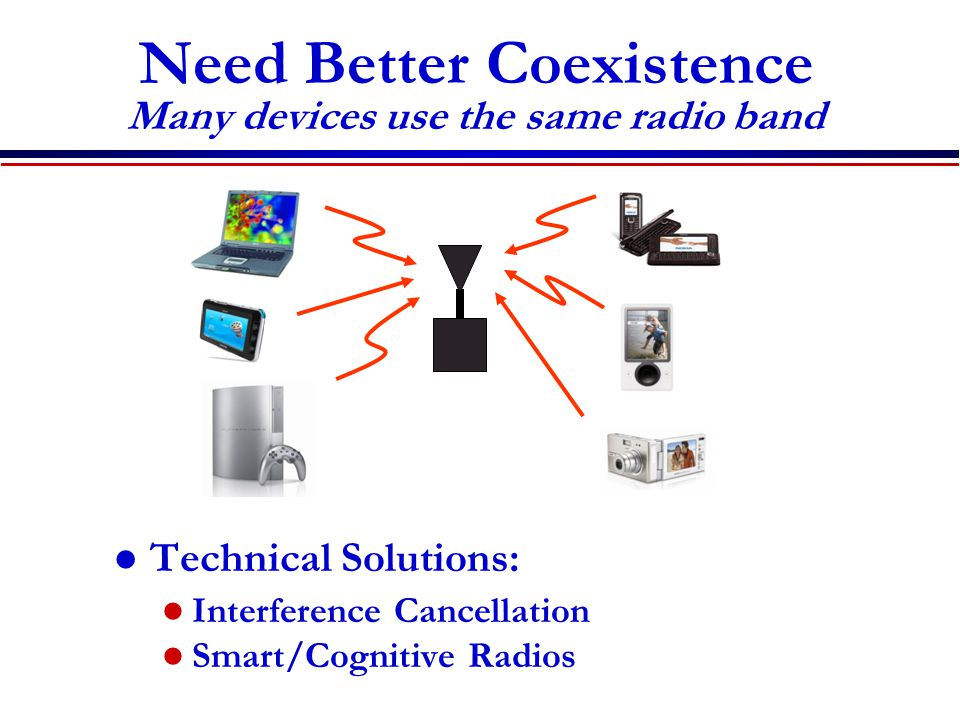 Need Better Coexistence Many devices use the same radio band