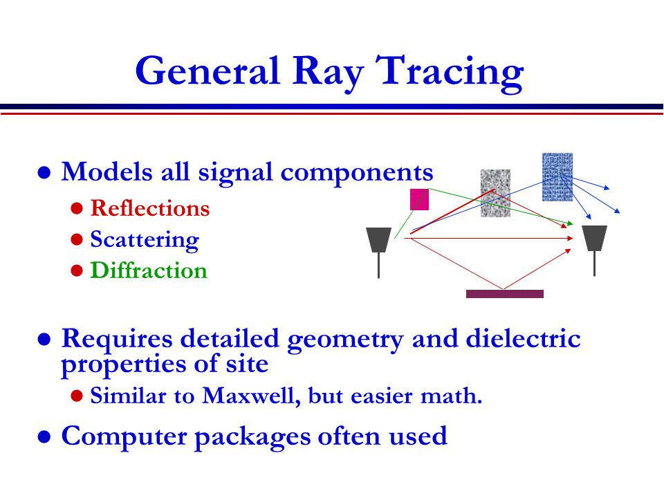 General Ray Tracing Models all signal components