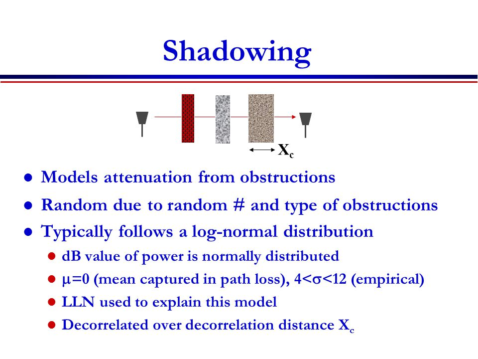 Shadowing Models attenuation from obstructions