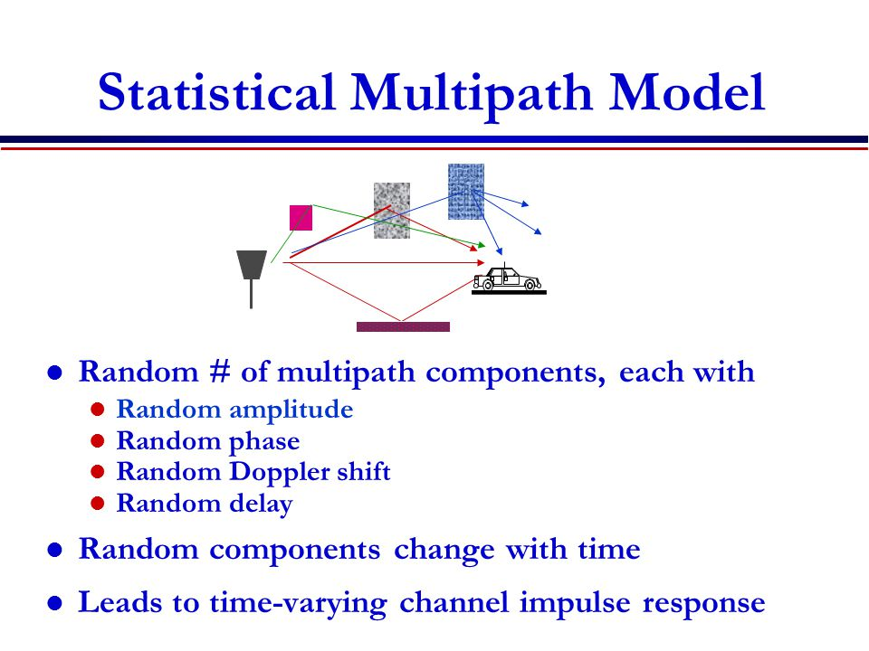 Statistical Multipath Model