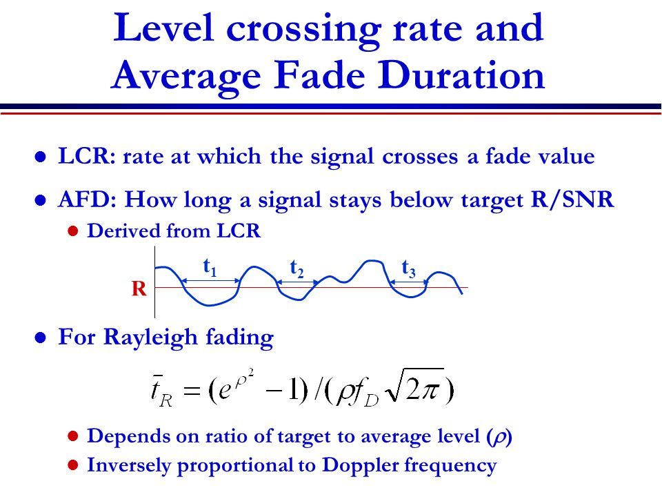 Level crossing rate and Average Fade Duration