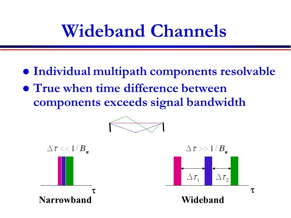 Wideband Channels Individual multipath components resolvable
