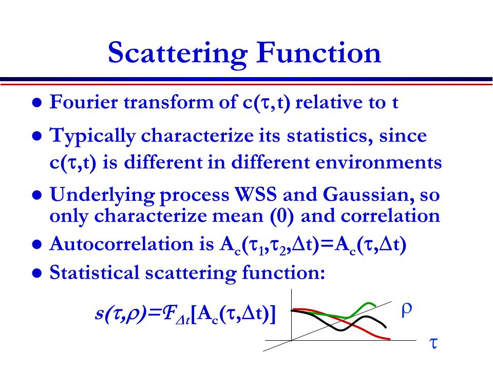 Scattering Function Fourier transform of c(t,t) relative to t