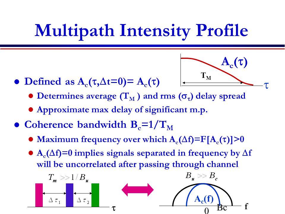 Multipath Intensity Profile