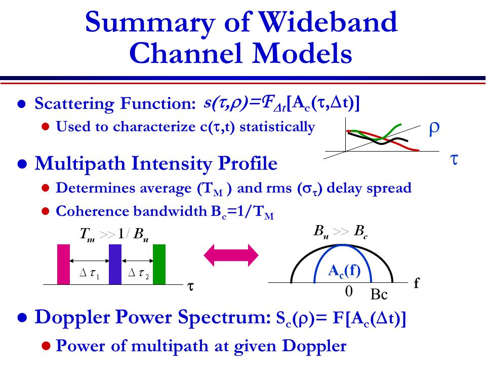 Summary of Wideband Channel Models