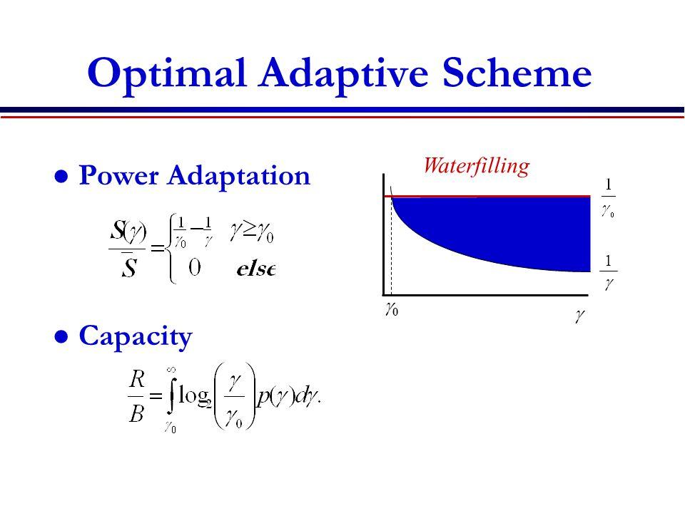 Optimal Adaptive Scheme