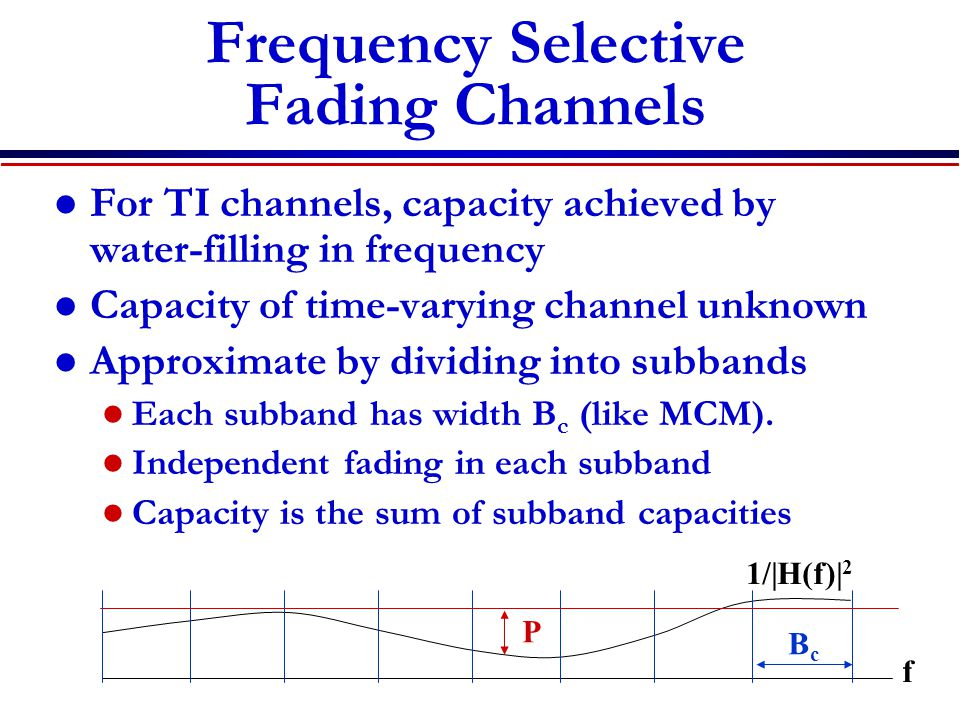 Frequency Selective Fading Channels
