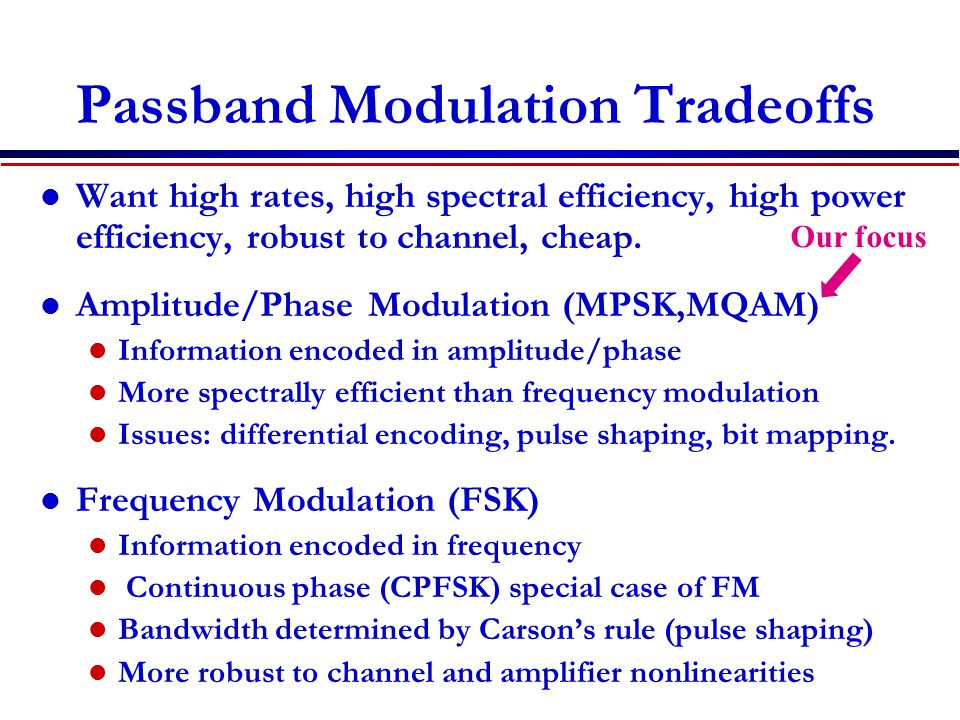 Passband Modulation Tradeoffs