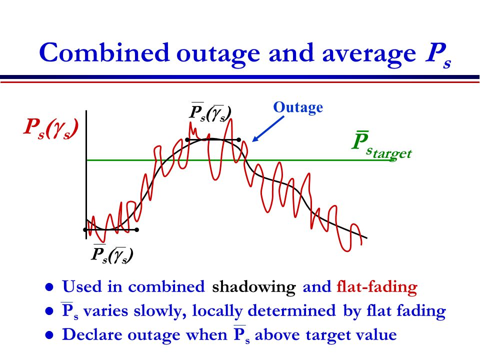 Combined outage and average Ps