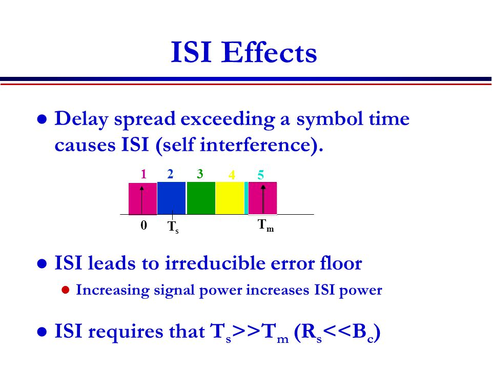 ISI Effects Delay spread exceeding a symbol time causes ISI (self interference). ISI leads to irreducible error floor.