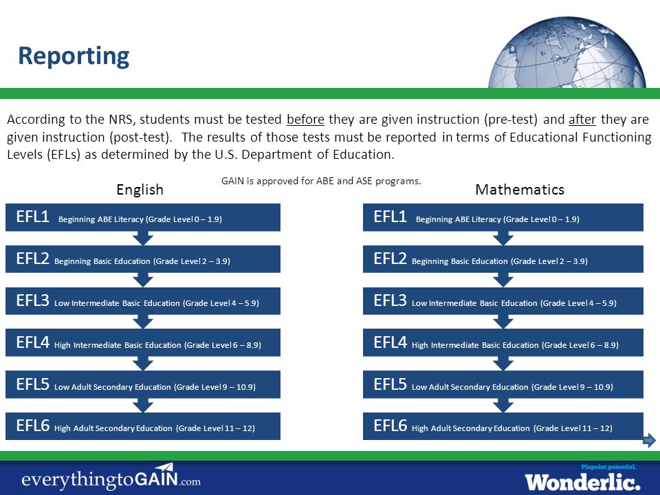 Reporting EFL1 Beginning ABE Literacy (Grade Level 0 – 1.9)