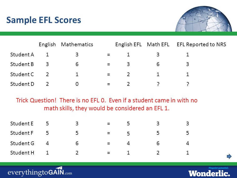 Sample EFL Scores English. Mathematics. English EFL. Math EFL. EFL Reported to NRS. Student A.