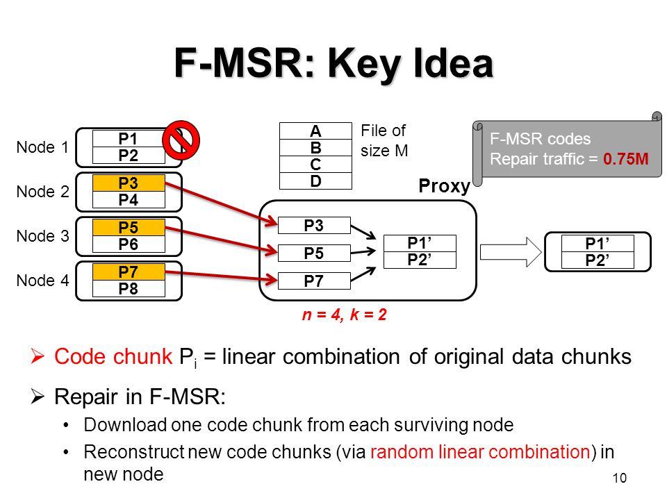 F-MSR: Key Idea F-MSR codes. Repair traffic = 0.75M. File of. size M. A. Node 1. P1. B. P2.