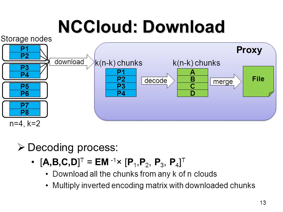 NCCloud: Download Decoding process: Proxy