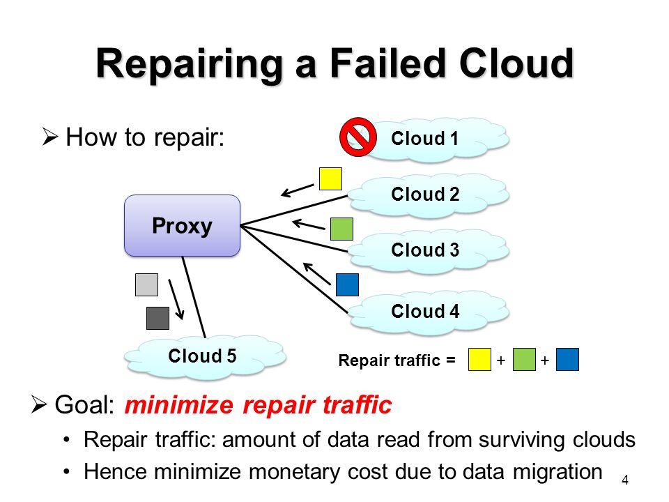 Repairing a Failed Cloud