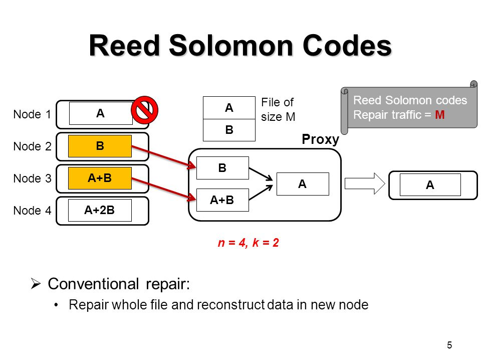 Reed Solomon Codes Conventional repair: Proxy