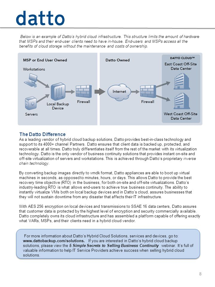 Below is an example of Datto's hybrid cloud infrastructure