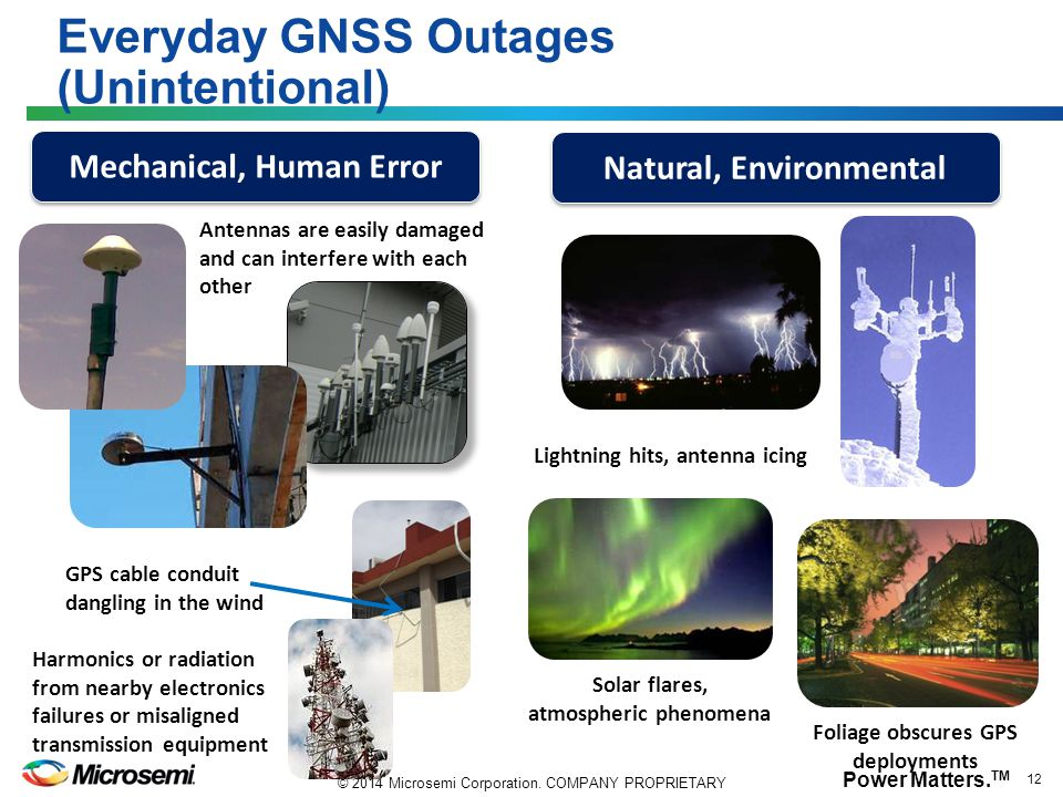 Everyday GNSS Outages (Unintentional)