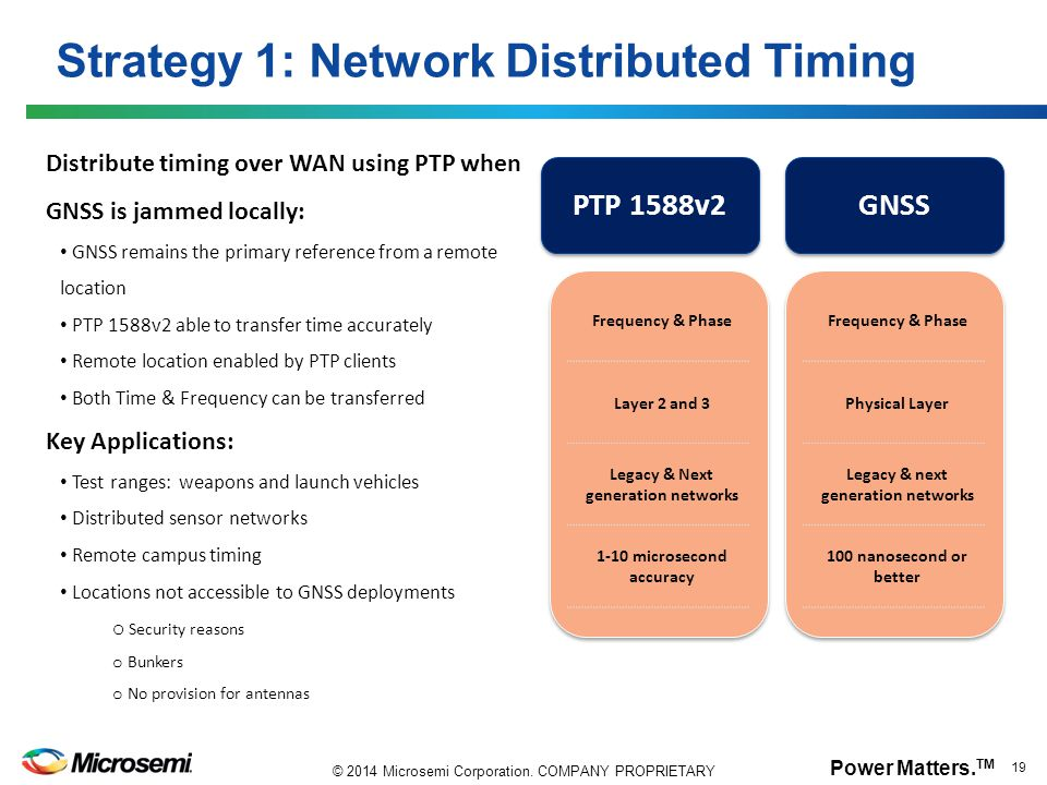 Strategy 1: Network Distributed Timing