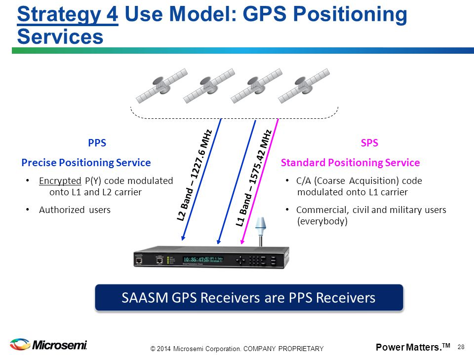 Strategy 4 Use Model: GPS Positioning Services