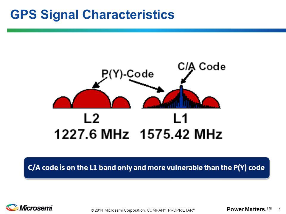 GPS Signal Characteristics