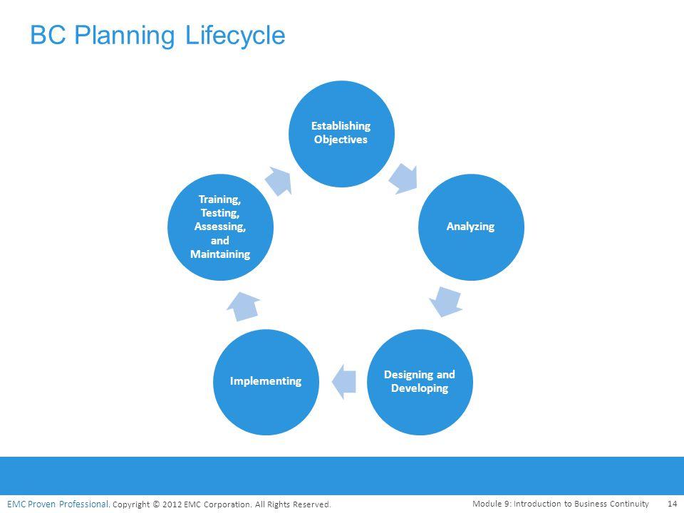 BC Planning Lifecycle Establishing Objectives Analyzing