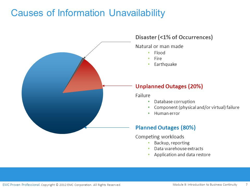 Causes of Information Unavailability