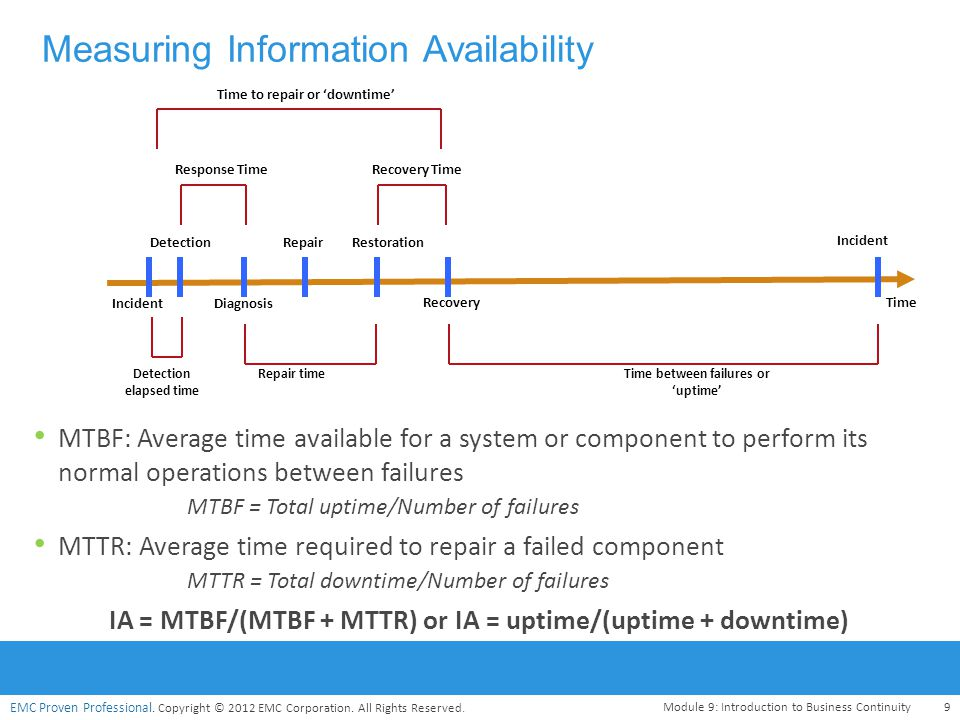 Measuring Information Availability