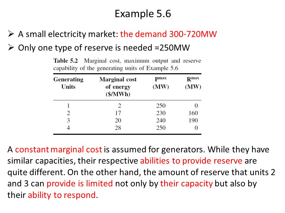 Example 5.6 A small electricity market: the demand 300-720MW
