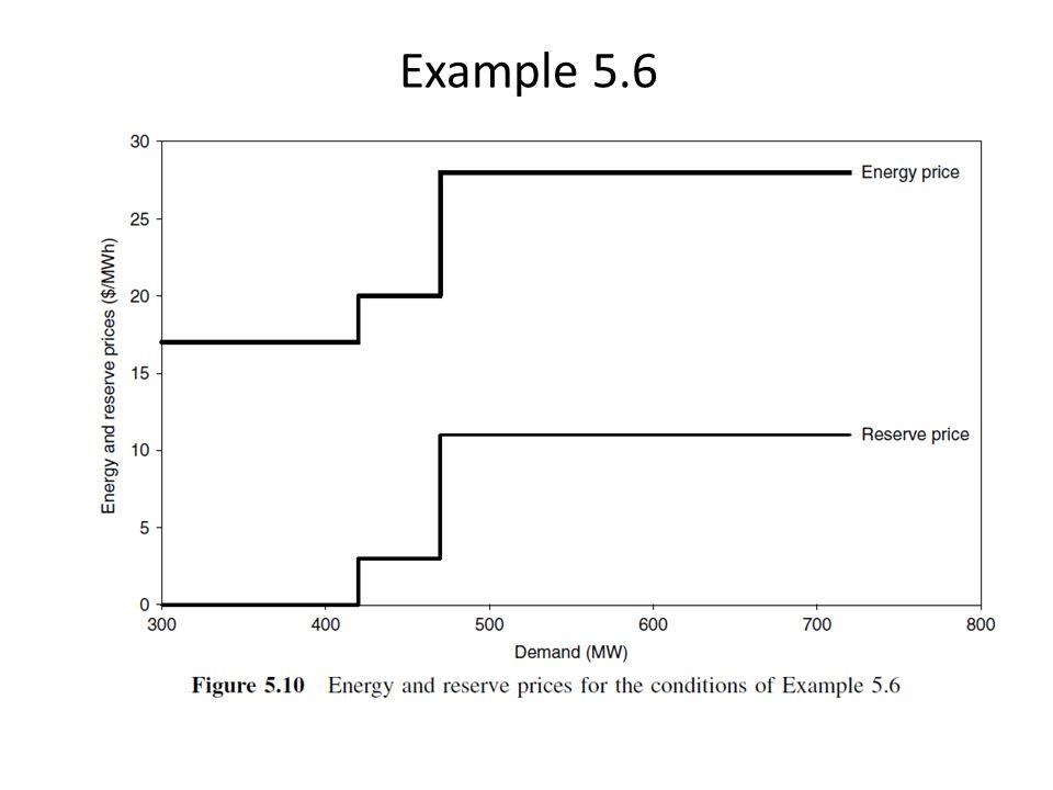 Example 5.6