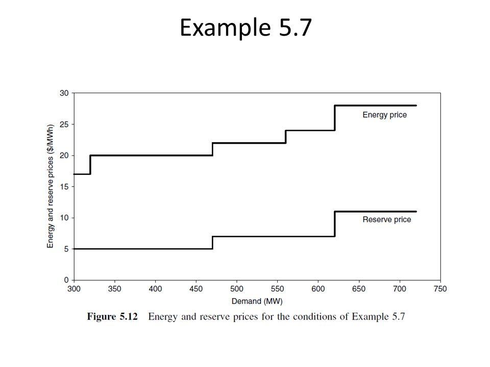 Example 5.7