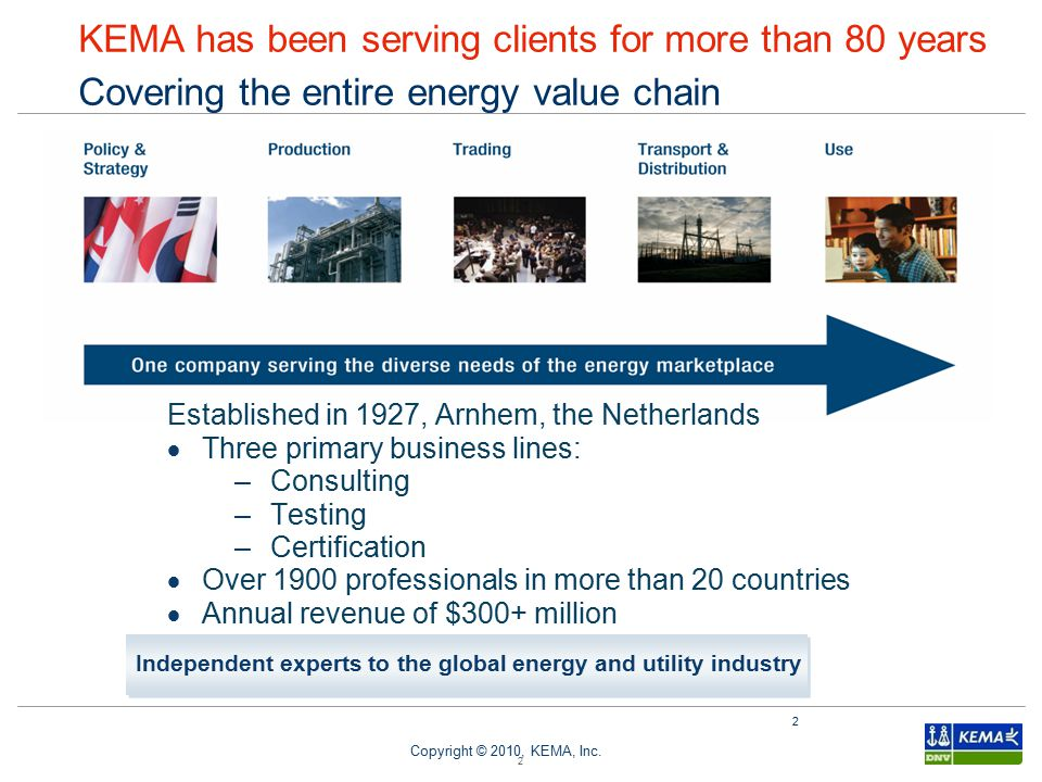 KEMA has been serving clients for more than 80 years Covering the entire energy value chain
