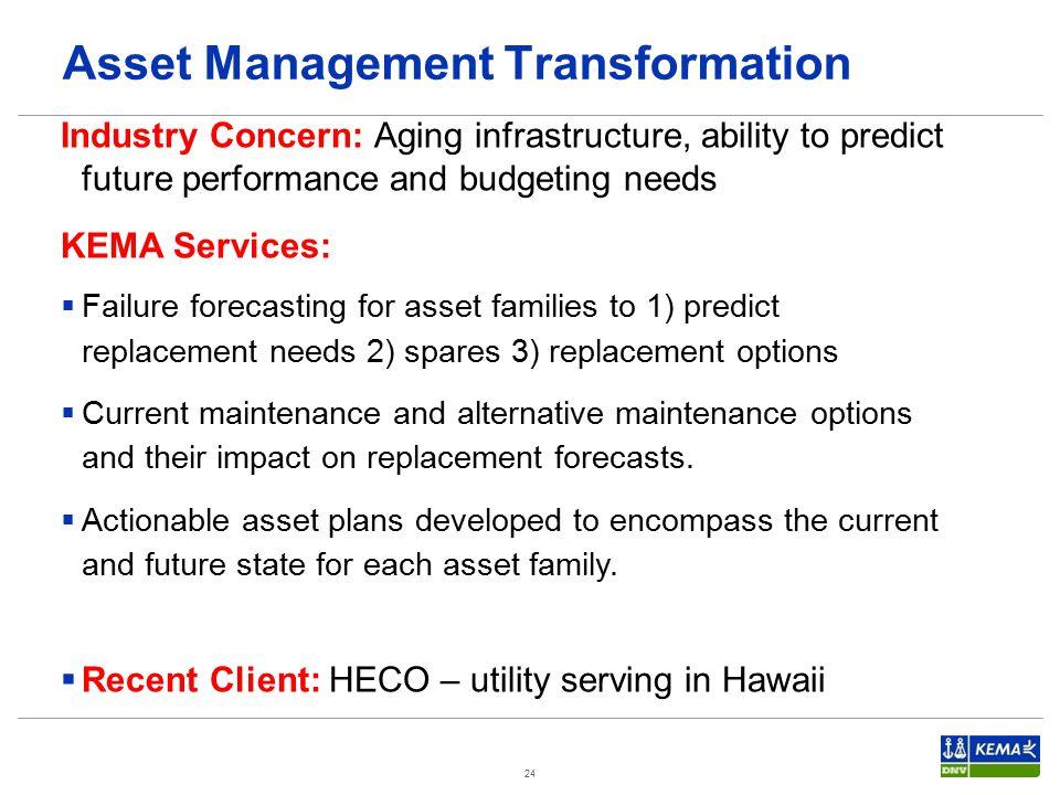 Asset Management Transformation