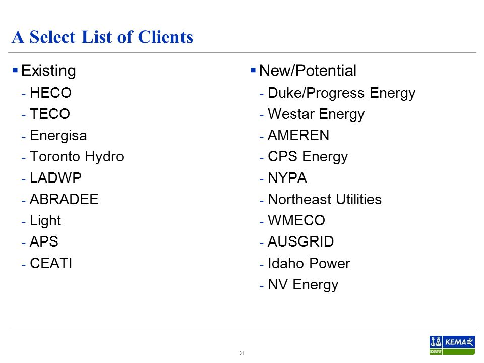 A Select List of Clients