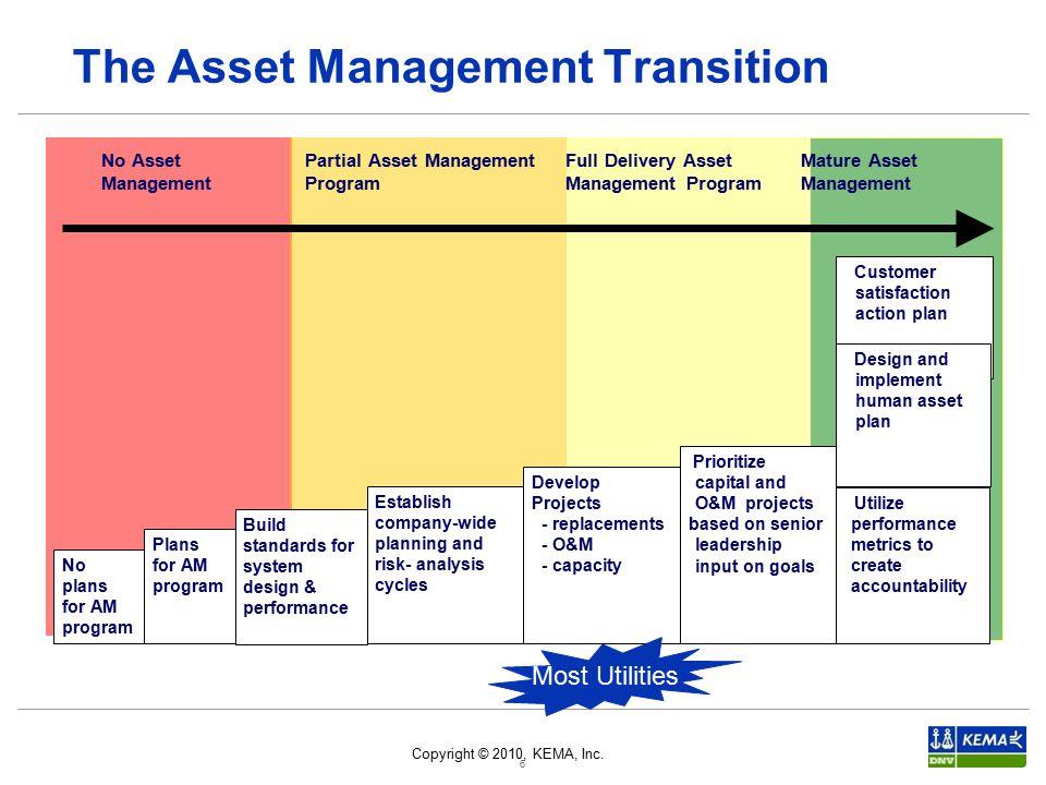 The Asset Management Transition