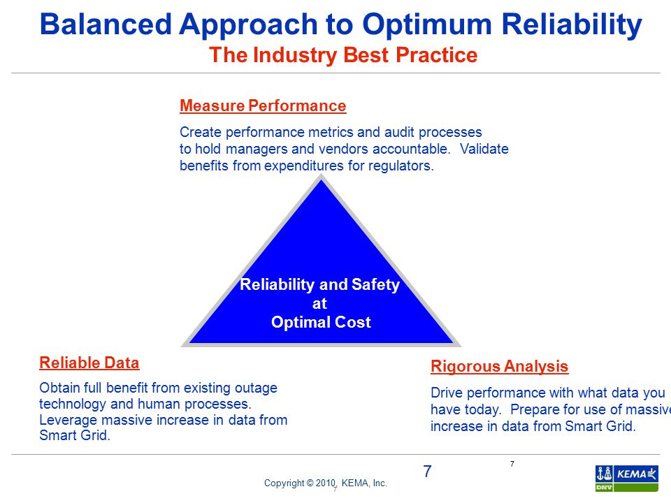 The Industry Best Practice Reliability and Safety at Optimal Cost
